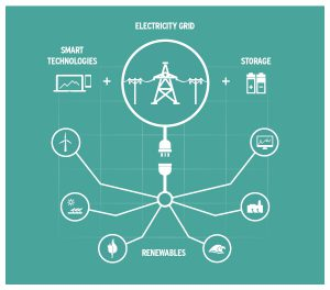 Electricity grid diagram