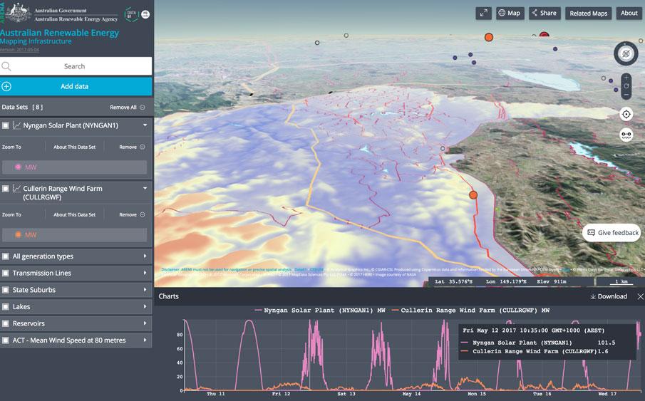 AREMI screenshot view of application