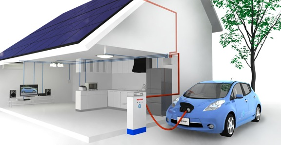Electric vehicle charging from a home battery illustration