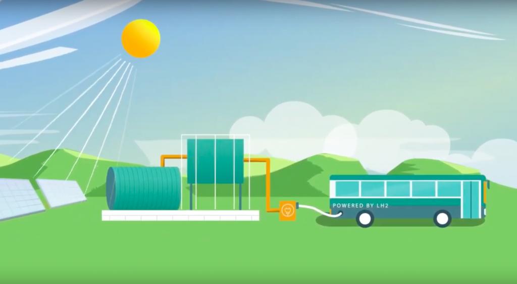Illustration of renewable hydrogen vehicle recharging