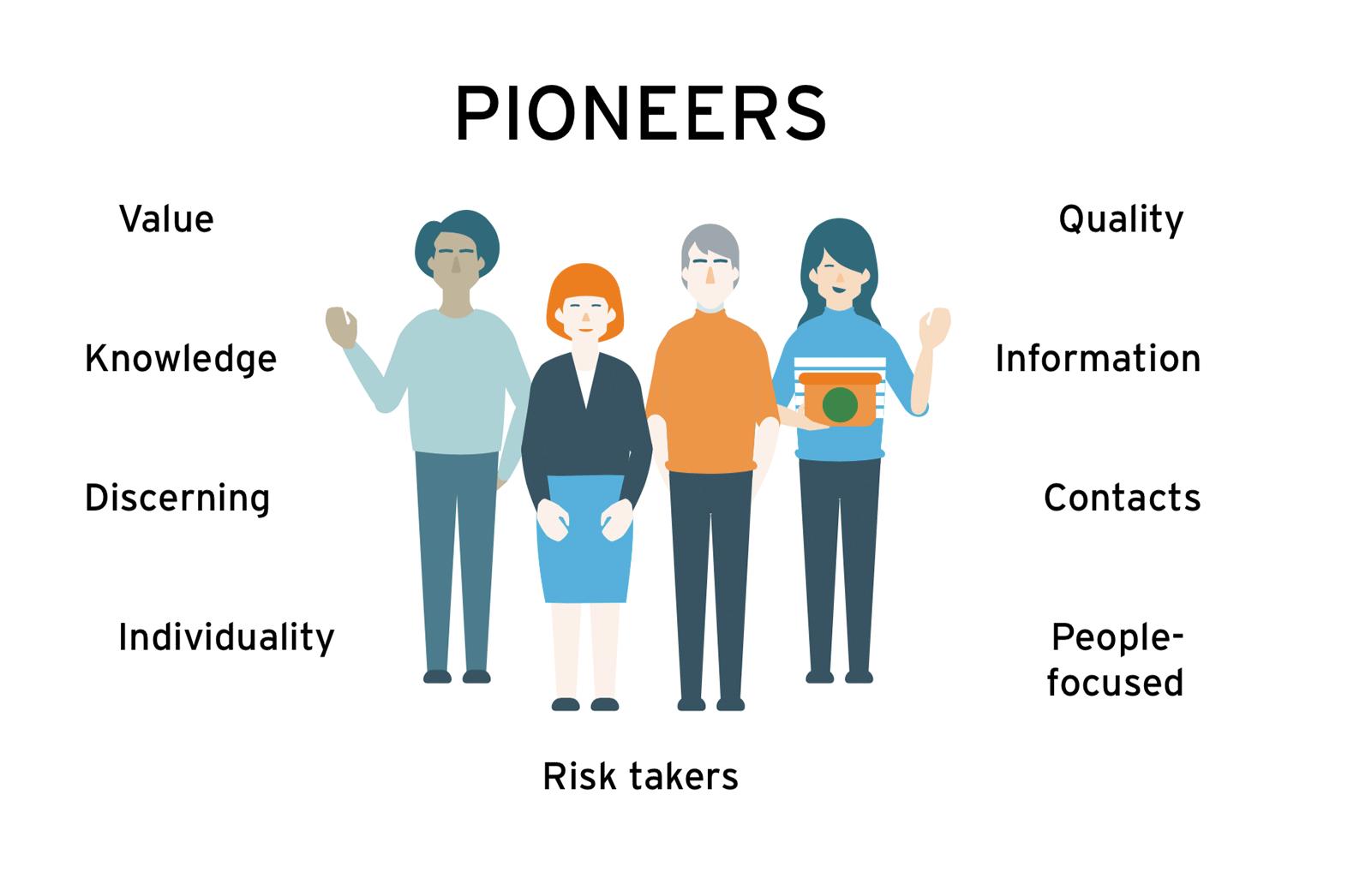 Image - Pioneers