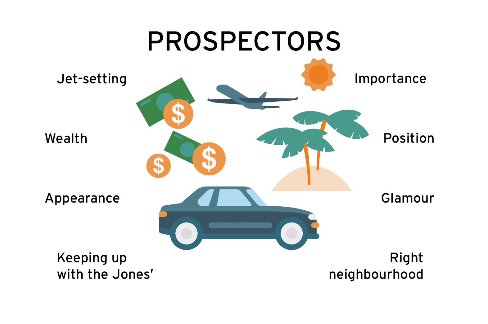 Image - Prospectors